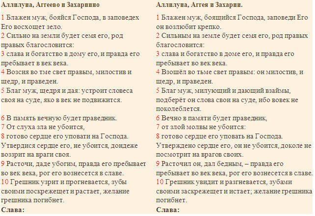 Патриаршее служение в день радоницы в архангельском соборе московского кремля div style=display